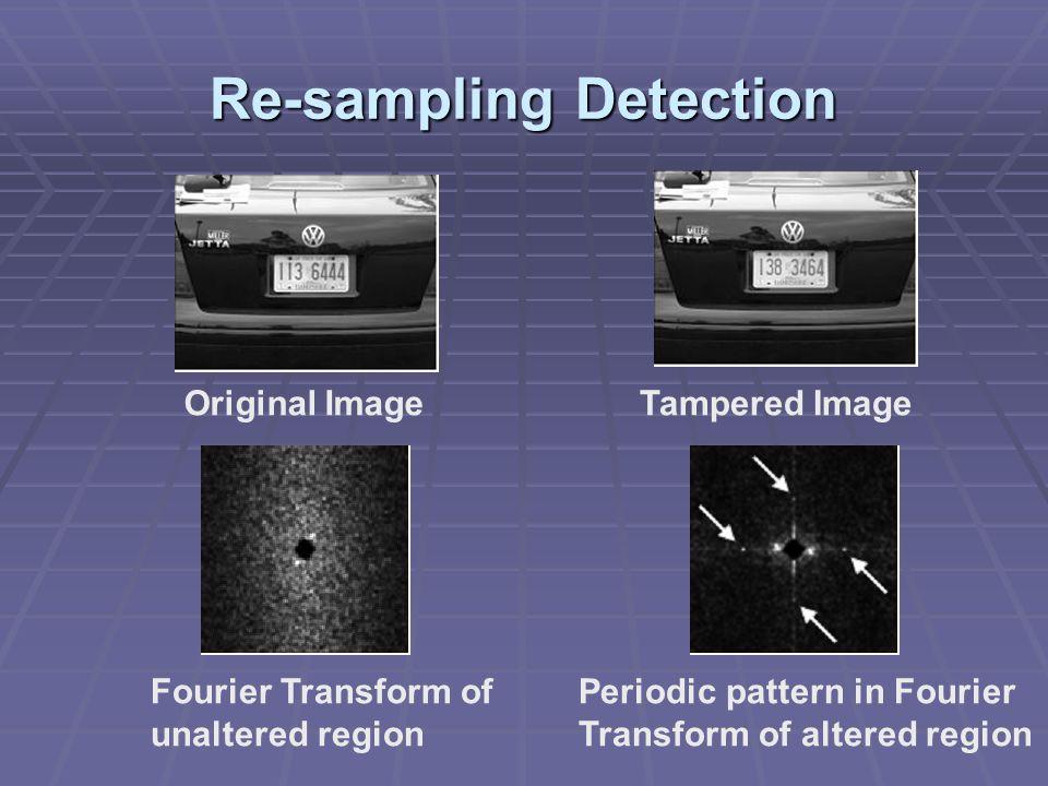 Re-sampling Detection Original ImageTampered Image Periodic pattern in Fourier Transform of altered region Fourier Transform of unaltered region