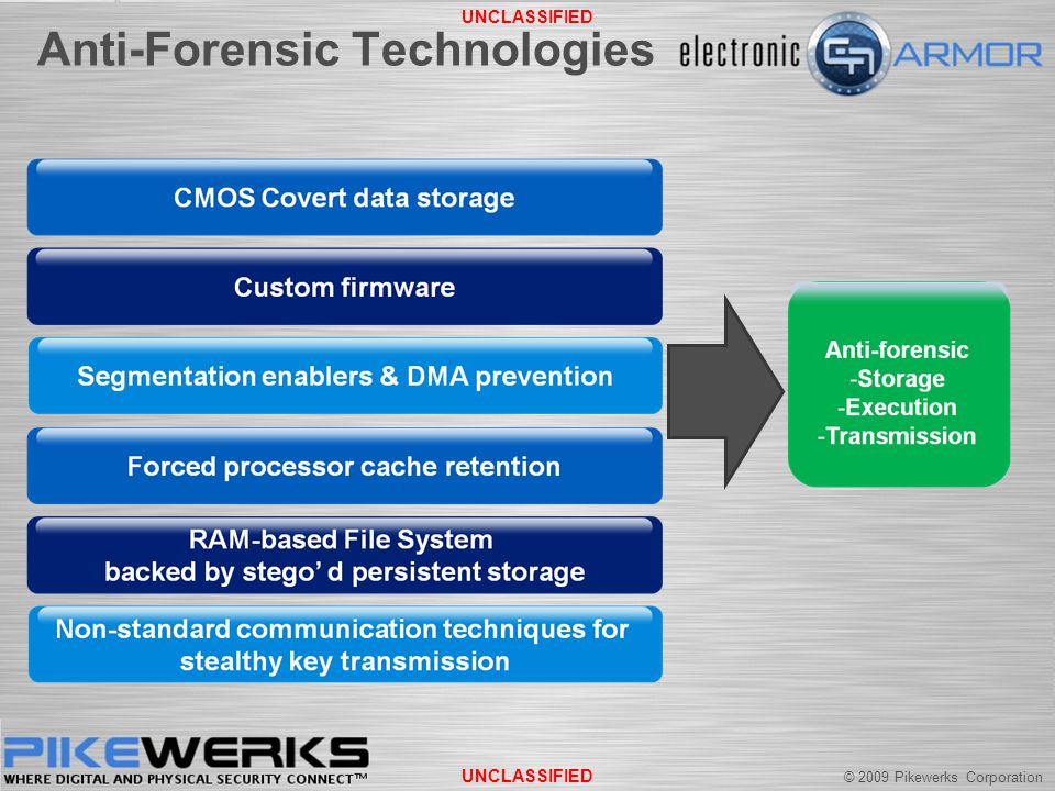 © 2009 Pikewerks Corporation UNCLASSIFIED Anti-Forensic Technologies