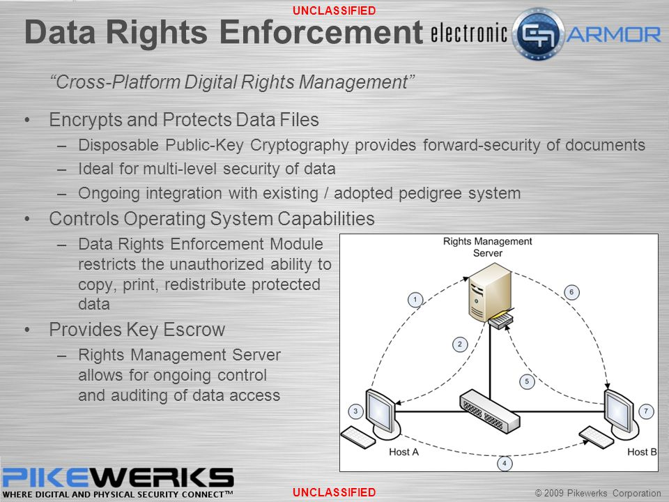 © 2009 Pikewerks Corporation UNCLASSIFIED Data Rights Enforcement Cross-Platform Digital Rights Management Encrypts and Protects Data Files –Disposable Public-Key Cryptography provides forward-security of documents –Ideal for multi-level security of data –Ongoing integration with existing / adopted pedigree system Controls Operating System Capabilities –Data Rights Enforcement Module restricts the unauthorized ability to copy, print, redistribute protected data Provides Key Escrow –Rights Management Server allows for ongoing control and auditing of data access