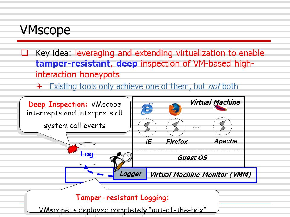  Key idea: leveraging and extending virtualization to enable tamper-resistant, deep inspection of VM-based high- interaction honeypots  Existing tools only achieve one of them, but not both Apache FirefoxIE Logger Guest OS Virtual Machine Monitor (VMM) Virtual Machine … Log VMscope Tamper-resistant Logging: VMscope is deployed completely out-of-the-box Tamper-resistant Logging: VMscope is deployed completely out-of-the-box Deep Inspection: VMscope intercepts and interprets all system call events