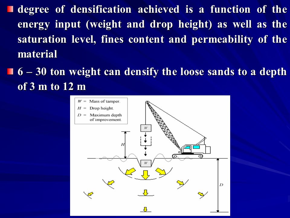 degree of densification achieved is a function of the energy input (weight and drop height) as well as the saturation level, fines content and permeab
