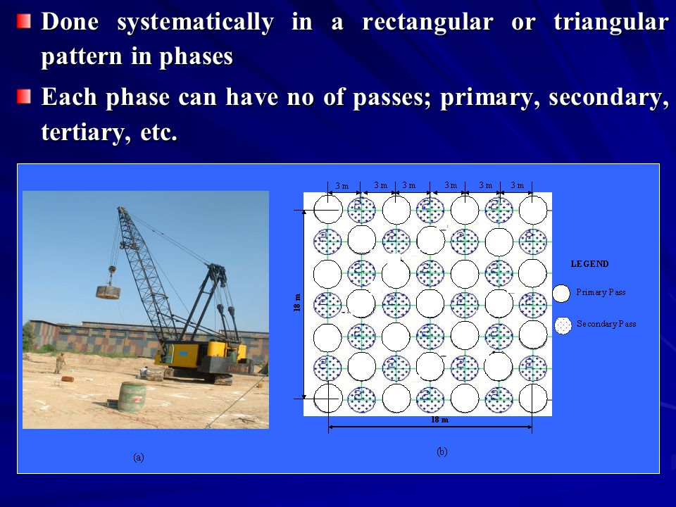 Done systematically in a rectangular or triangular pattern in phases Each phase can have no of passes; primary, secondary, tertiary, etc.