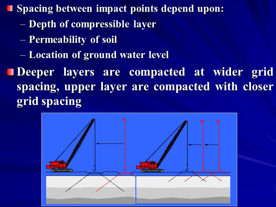 Spacing between impact points depend upon: –Depth of compressible layer –Permeability of soil –Location of ground water level Deeper layers are compac