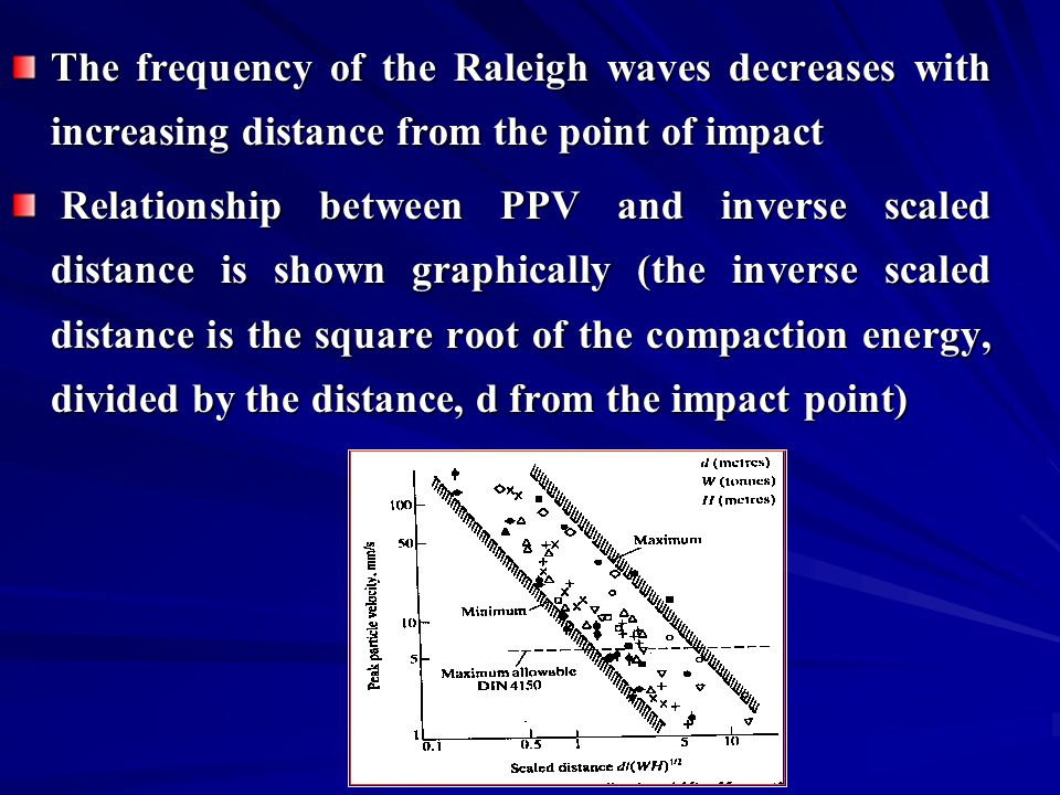 The frequency of the Raleigh waves decreases with increasing distance from the point of impact Relationship between PPV and inverse scaled distance is