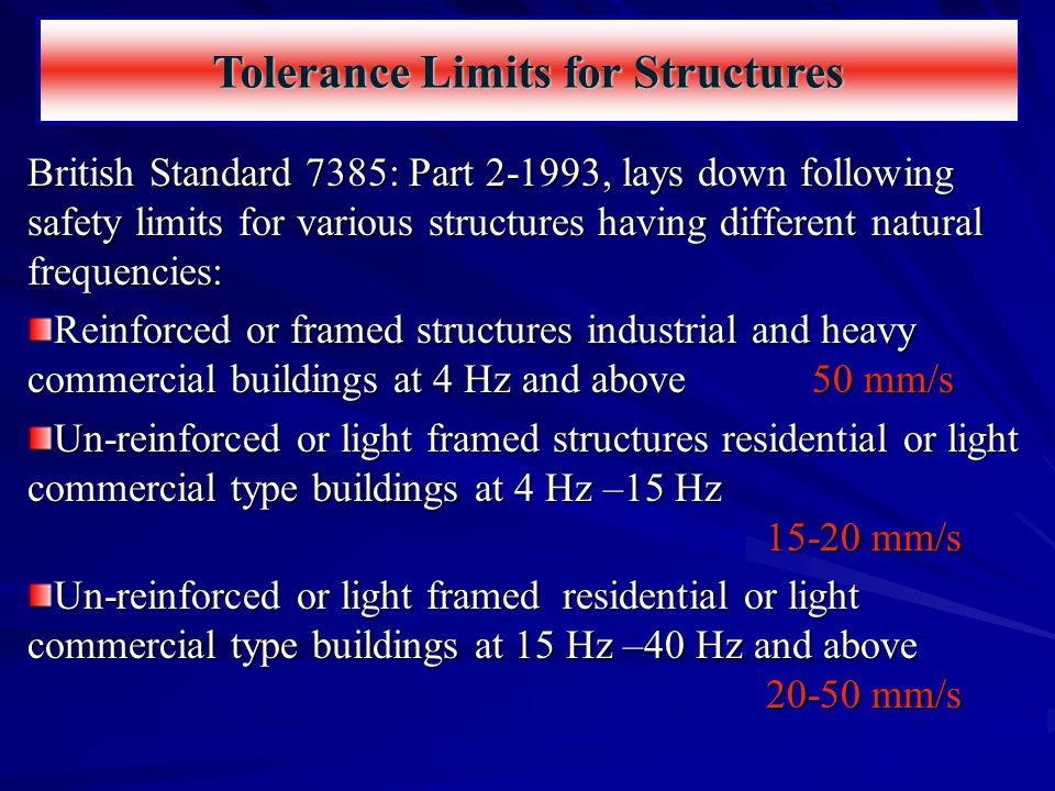 Tolerance Limits for Structures British Standard 7385: Part 2-1993, lays down following safety limits for various structures having different natural