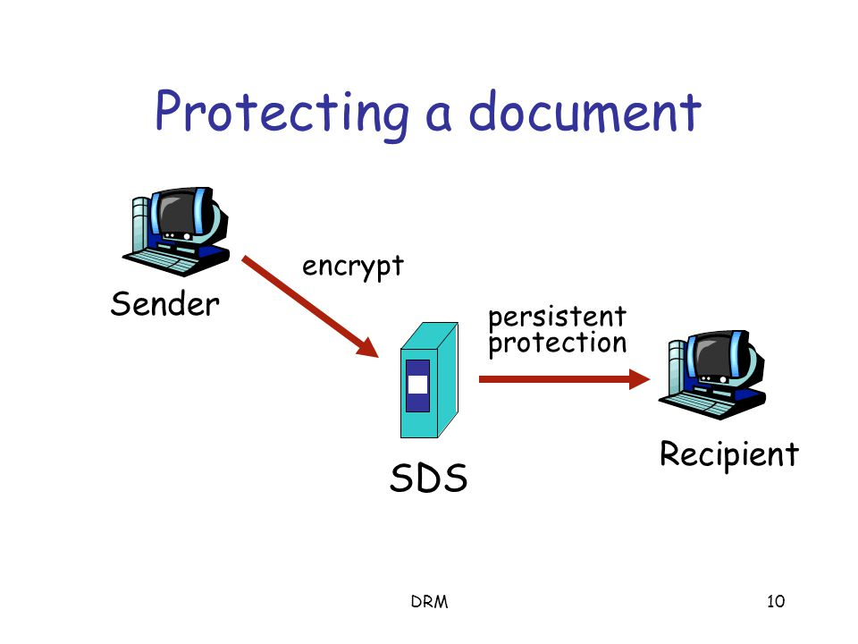 DRM9 MediaSnap's DRM system SSecure Document Server (SDS) PPDF plugin (or reader) SSecurity stuff…