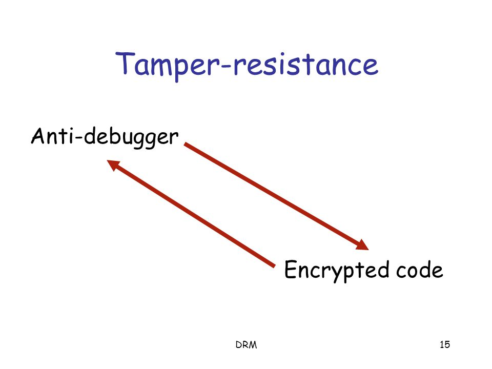 DRM14 Document reader security Obscurity Tamper-resistance