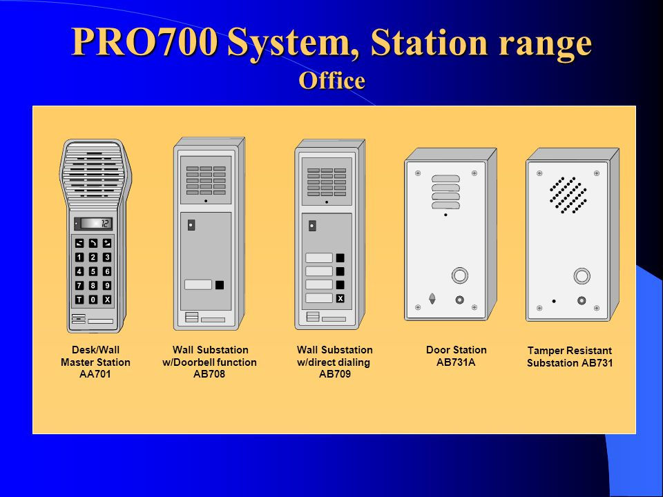 PRO700 System, Station range Shops Desk/Wall Master Station AA701 Wall Substation w/Doorbell functionAB708 Wall Substation w/direct dialing AB709 Door Station AB731A Desk/Wall Substation AB707