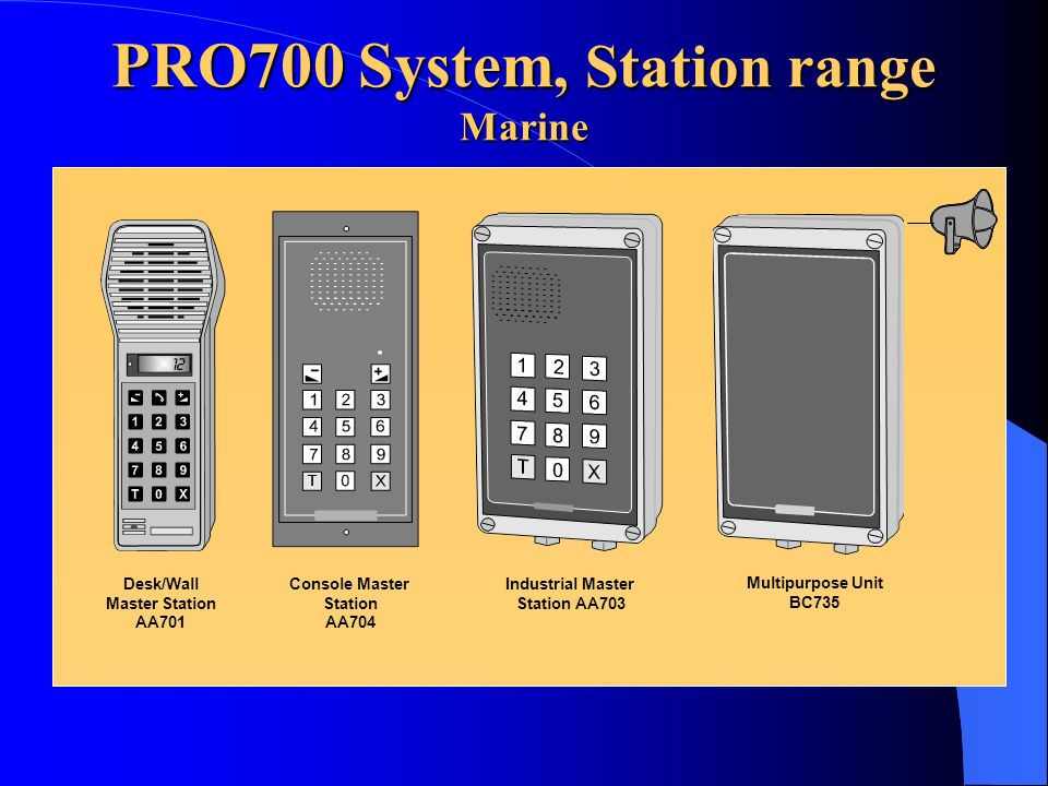PRO700 System, Station range Police stations/Cell communication Desk/Wall Master Station AA701 Console Master Station AA704 Door Station AB731A Surface Tamper Resistant Substation AB731 Surface Tamper Resistant Substation AB731-F Flush Door Station AB731A-F Flush