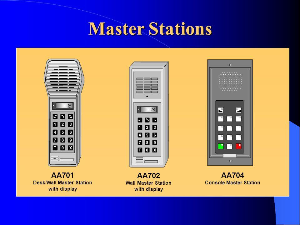 PRO700 System Layout