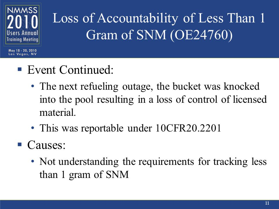 Loss of Accountability of Less Than 1 Gram of SNM (OE24760)  Event Continued: The next refueling outage, the bucket was knocked into the pool resulting in a loss of control of licensed material.
