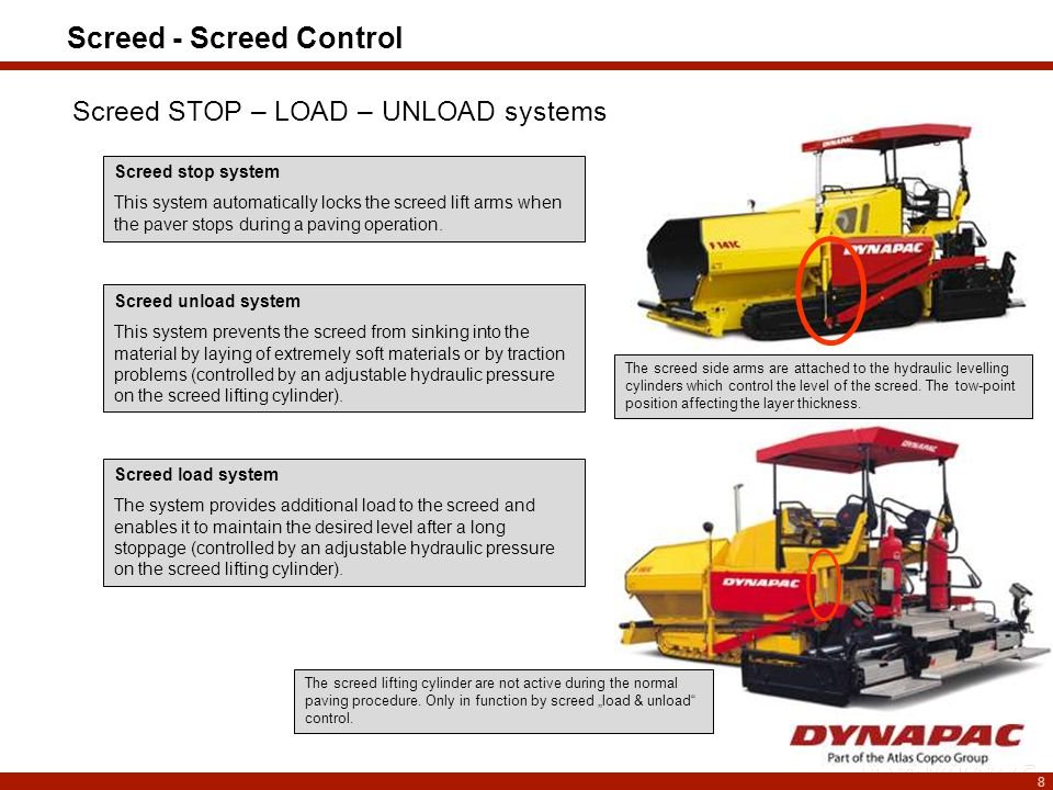 8 Screed STOP – LOAD – UNLOAD systems The screed side arms are attached to the hydraulic levelling cylinders which control the level of the screed.