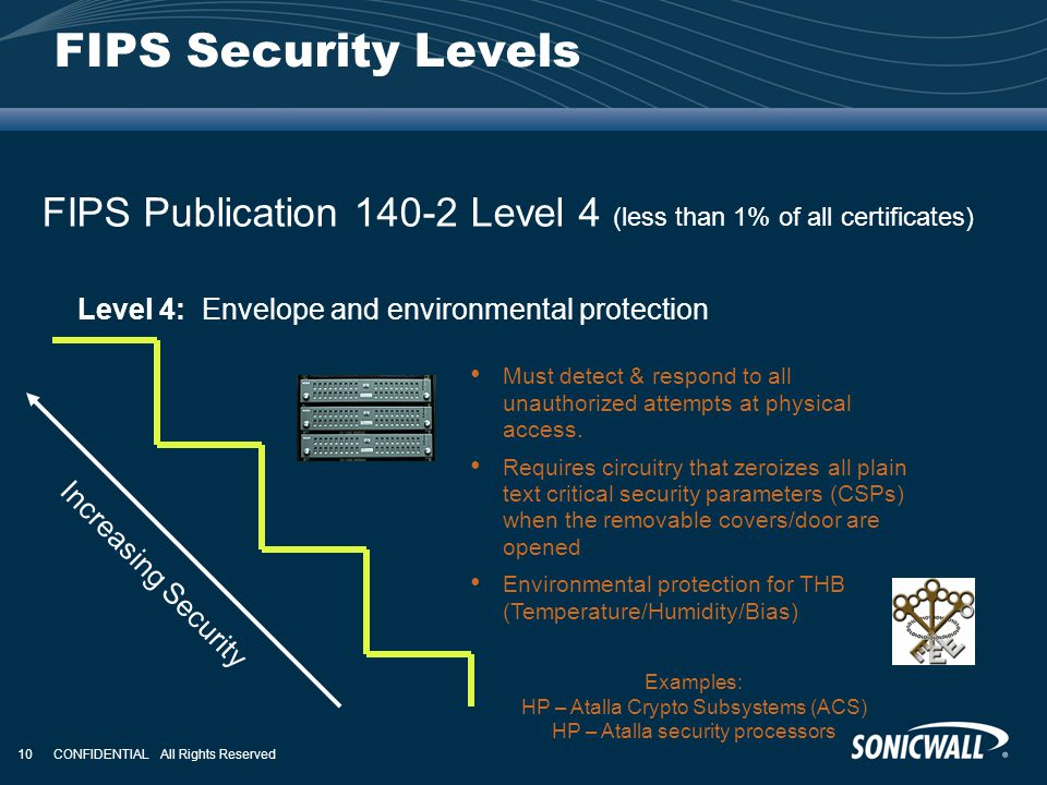 CONFIDENTIAL All Rights Reserved 10 FIPS Security Levels FIPS Publication 140-2 Level 4 (less than 1% of all certificates) Increasing Security Level 4