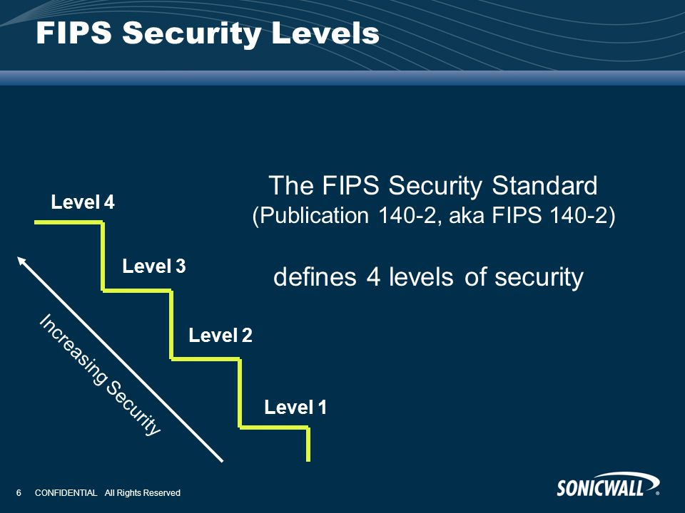 CONFIDENTIAL All Rights Reserved 6 FIPS Security Levels Increasing Security Level 2 Level 3 Level 4 Level 1 The FIPS Security Standard (Publication 14