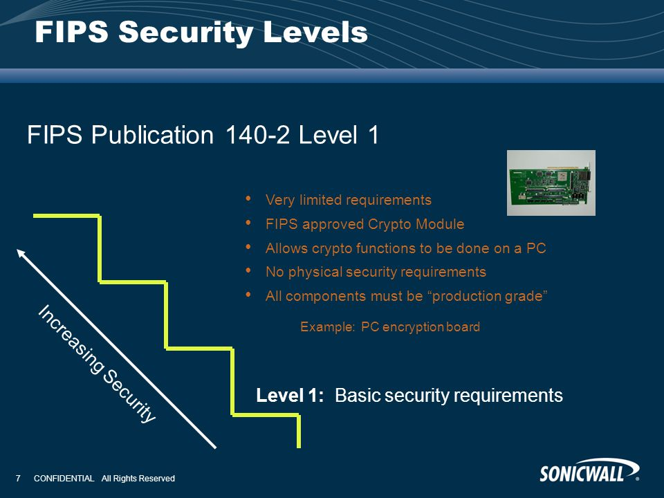 CONFIDENTIAL All Rights Reserved 8 FIPS Security Levels FIPS Publication 140-2 Level 2 (industry standard) Increasing Security Level 2: Physical Tamper evidence, role based authentication Tamper evident seals or locks Role-based authentication Stringent Cryptography Algorithms Allows cryptography in multi-user timeshared systems on a trusted operating system Examples: Network Appliances, secure data storage devices, secure cell phones