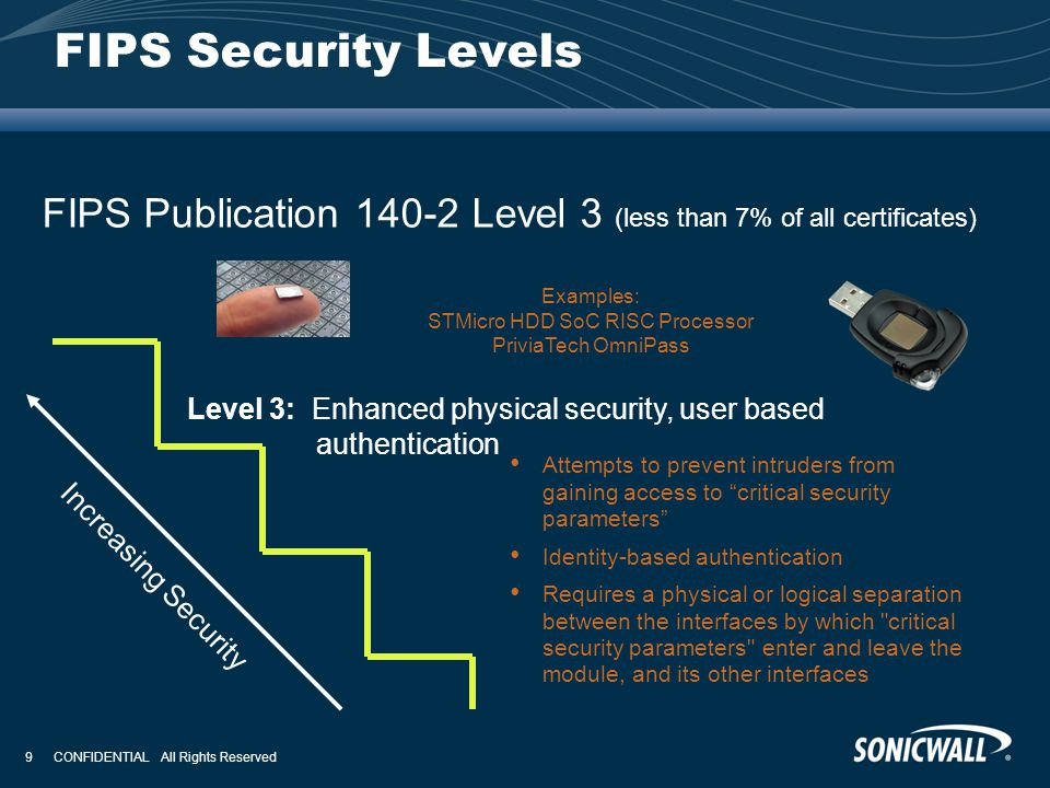 CONFIDENTIAL All Rights Reserved 9 FIPS Security Levels FIPS Publication 140-2 Level 3 (less than 7% of all certificates) Increasing Security Level 3: