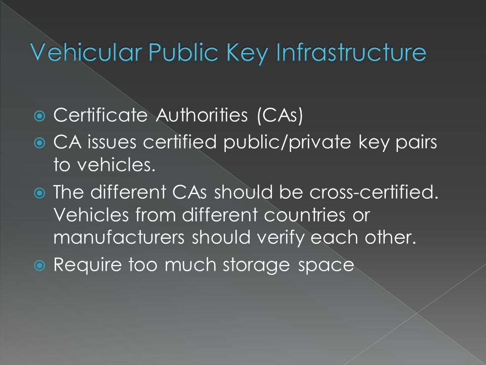  Certificate Authorities (CAs)  CA issues certified public/private key pairs to vehicles.