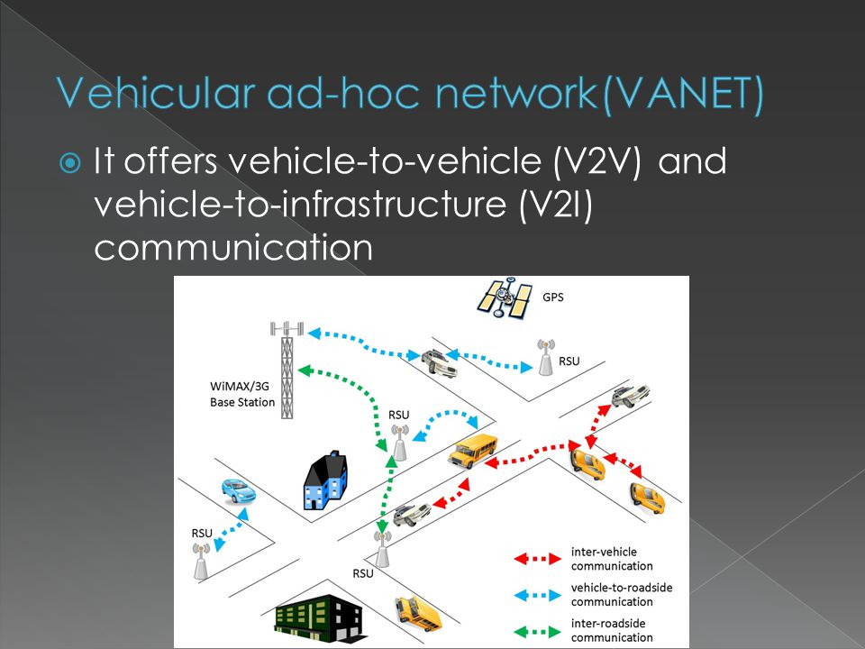  Collision Avoidance Data transmitted from a roadside infrastructure to a vehicle could reduce the number of accidents by warn the driver.