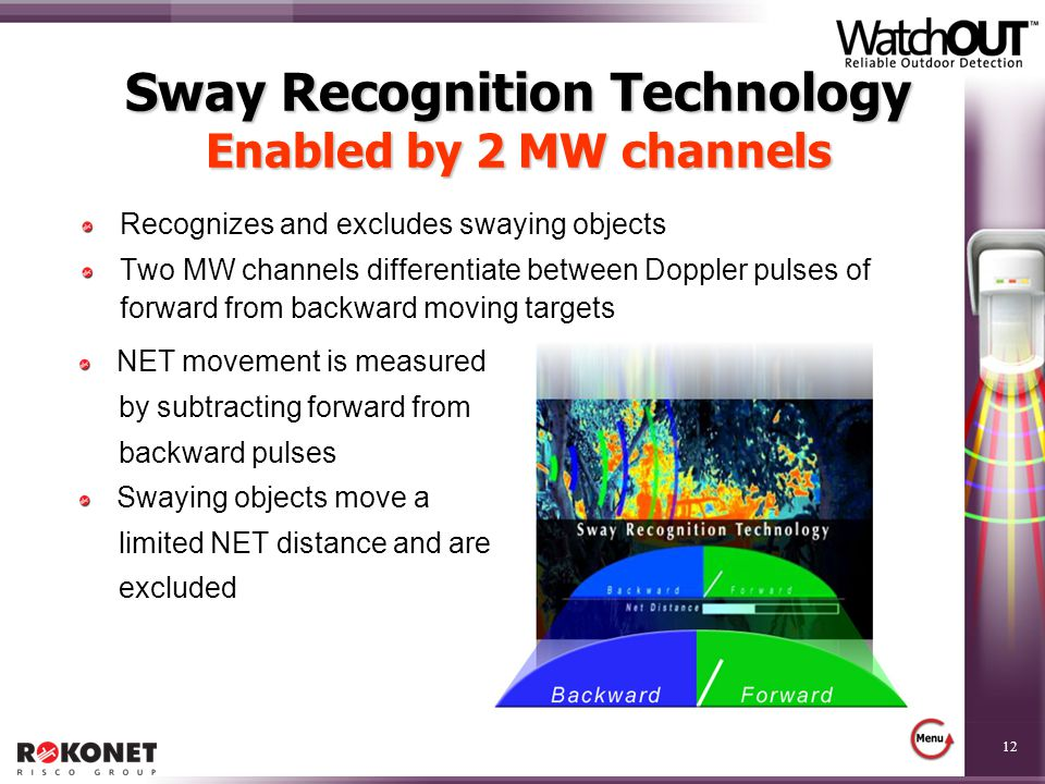 12 Sway Recognition Technology Enabled by 2 MW channels Recognizes and excludes swaying objects Two MW channels differentiate between Doppler pulses o
