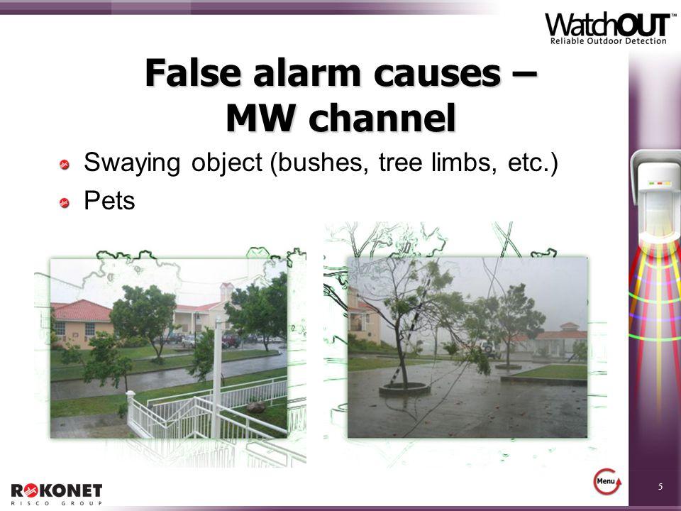 6 False alarm causes – PIR channel Pets Rapid temp.