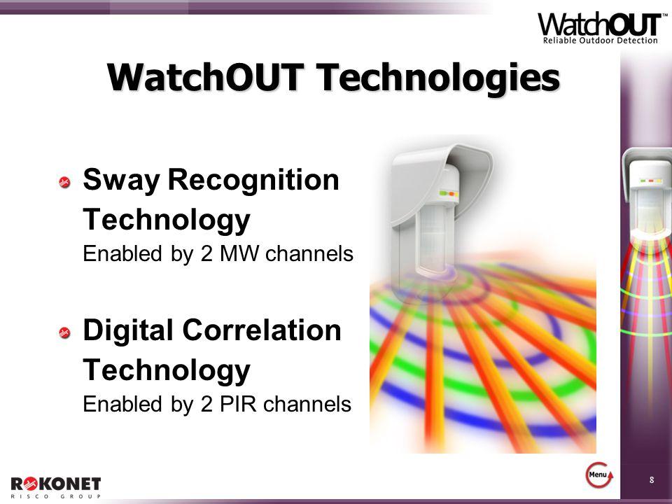 39 WatchOUT vs.Maximum WatchOUT vs.
