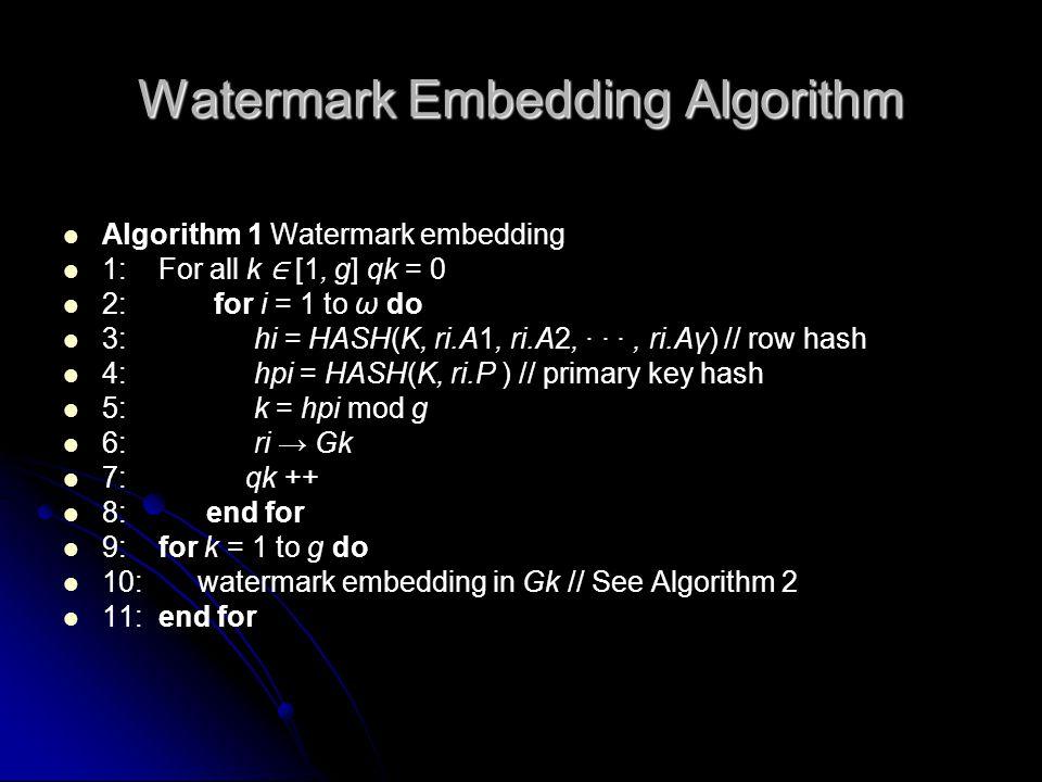 Watermark Embedding Algorithm Algorithm 1 Watermark embedding 1: For all k ∈ [1, g] qk = 0 2: for i = 1 to ω do 3: hi = HASH(K, ri.A1, ri.A2, · · ·, ri.Aγ) // row hash 4: hpi = HASH(K, ri.P ) // primary key hash 5: k = hpi mod g 6: ri → Gk 7: qk ++ 8: end for 9: for k = 1 to g do 10: watermark embedding in Gk // See Algorithm 2 11: end for