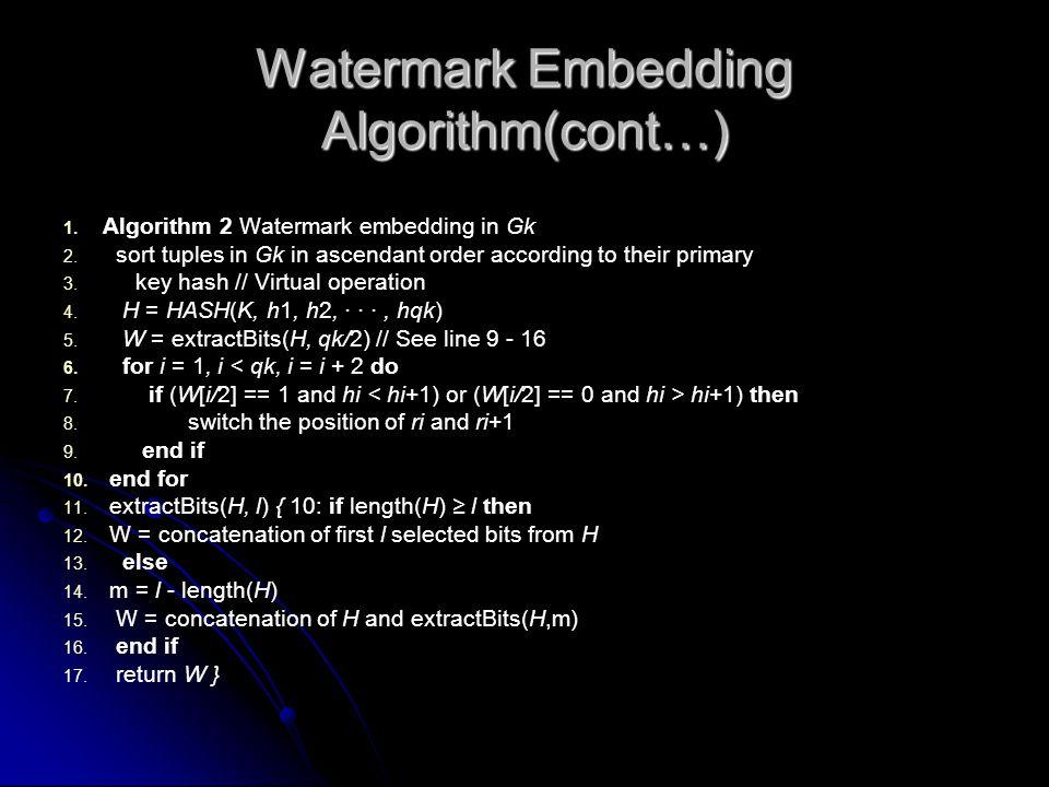 Watermark Embedding Algorithm(cont…) 1. 1. Algorithm 2 Watermark embedding in Gk 2.