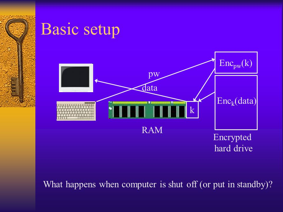 Basic setup RAM Encrypted hard drive Enc pw (k) Enc k (data) k pw data What happens when computer is shut off (or put in standby)?