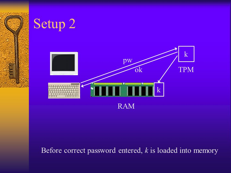 Setup 2 RAM k TPM k pw ok Before correct password entered, k is loaded into memory