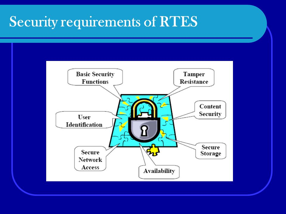 Security requirements of RTES