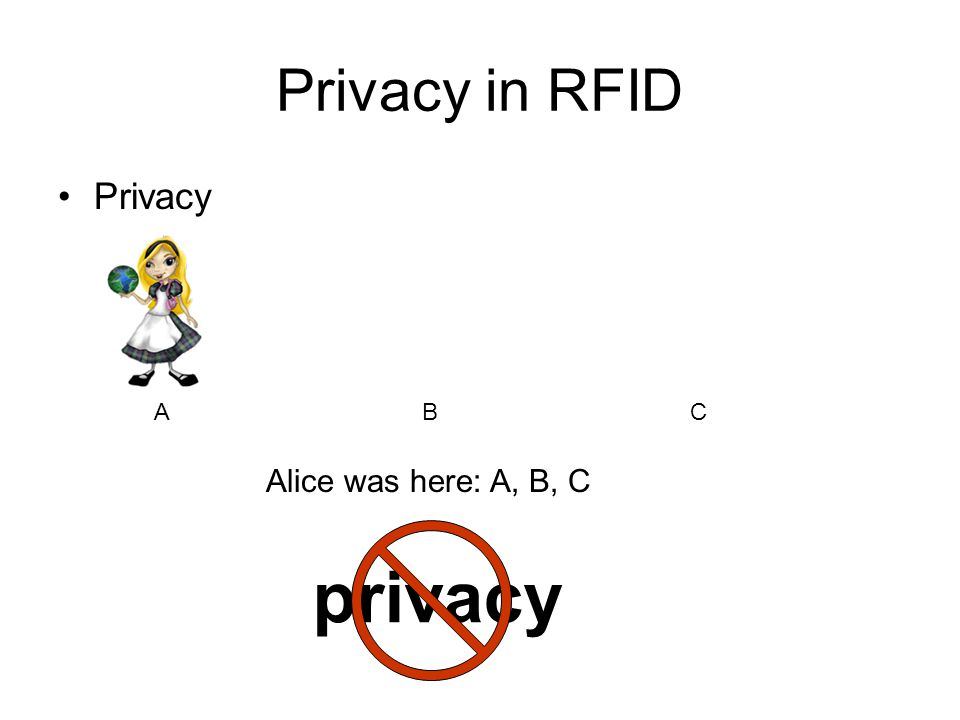 Privacy in RFID Privacy ABC Alice was here: A, B, C privacy