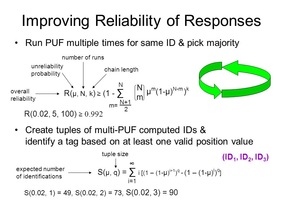 Improving Reliability of Responses Run PUF multiple times for same ID & pick majority μ m (1-μ) N-m ) k R( μ, N, k ) ≥ (1 - ∑ N NmNm N+1 2 m= number o