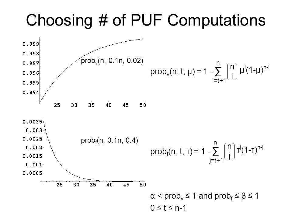Choosing # of PUF Computations α < prob v ≤ 1 and prob f ≤ β ≤ 1 0 ≤ t ≤ n-1 i=t+1 μ i (1-μ) n-i prob v (n, t, μ) = 1 - ∑ n nini j=t+1 τ j (1-τ) n-j p