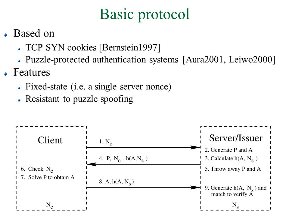 Basic protocol Based on TCP SYN cookies [Bernstein1997] Puzzle-protected authentication systems [Aura2001, Leiwo2000] Features Fixed-state (i.e.