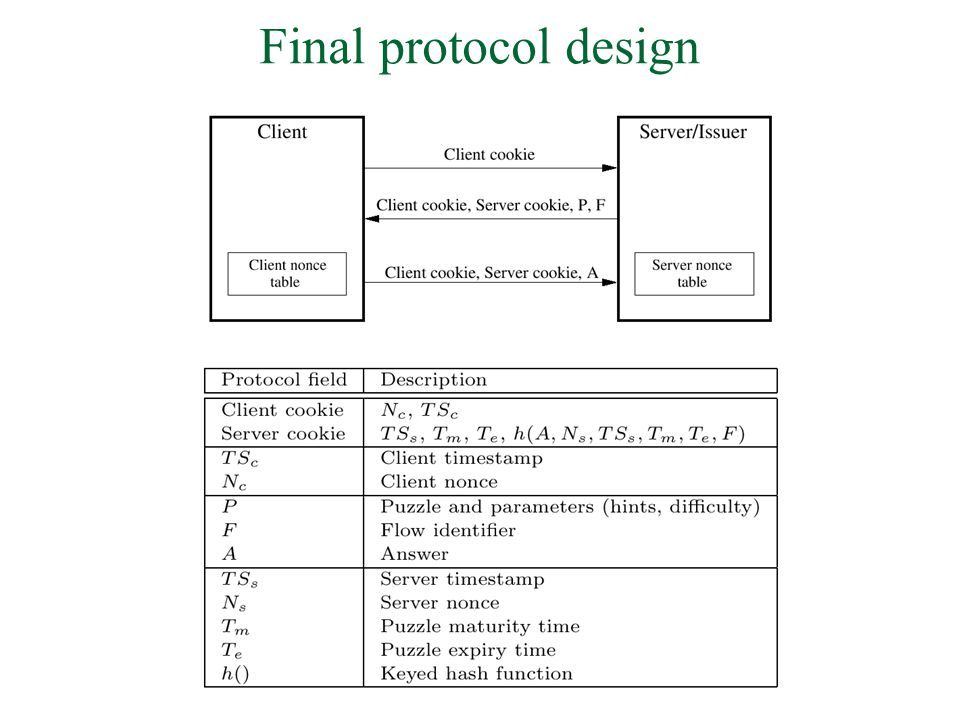 Final protocol design
