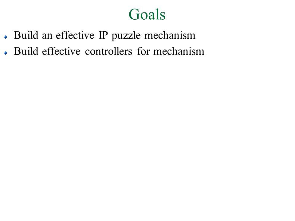 Goals Build an effective IP puzzle mechanism Build effective controllers for mechanism