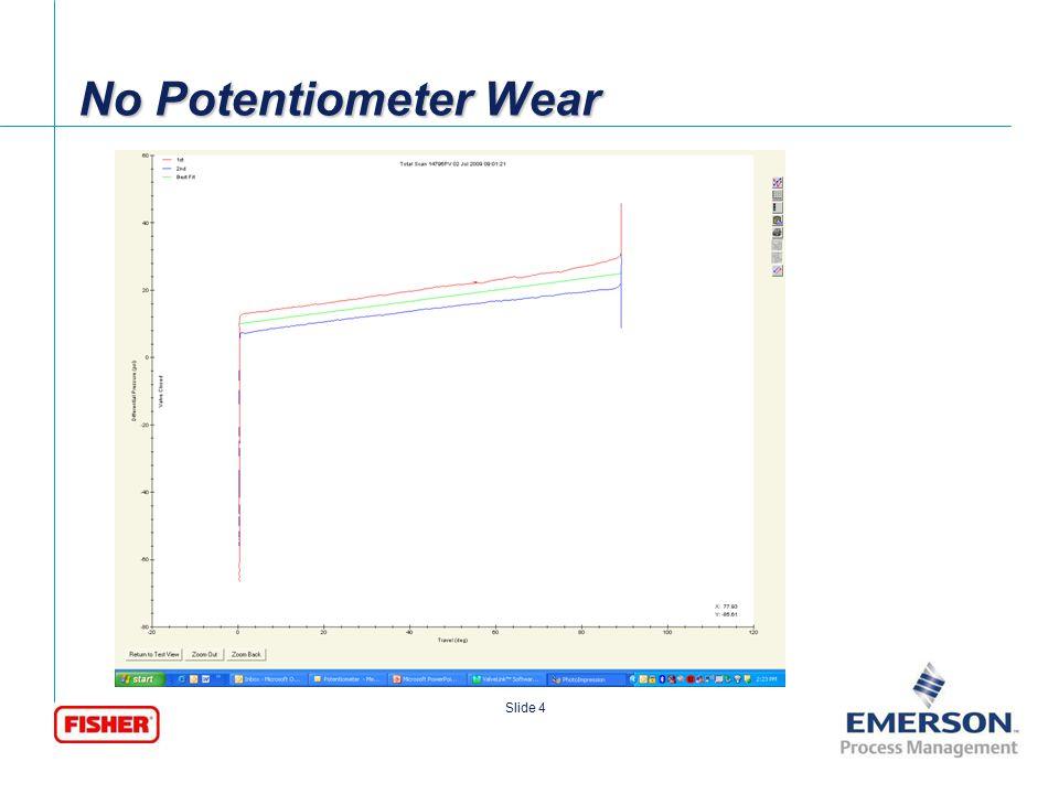 [File Name or Event] Emerson Confidential 27-Jun-01, Slide 5 Slide 5 ValveLink Graph with Potentiometer Wear- Thru