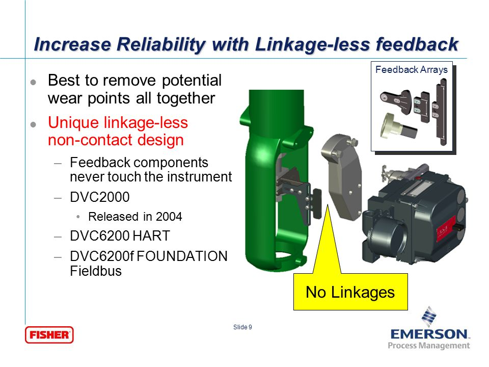 [File Name or Event] Emerson Confidential 27-Jun-01, Slide 10 Slide 10 DVC6200 - Product Details Differences between the DVC6200 & the DVC6000 –Hall sensor in place of the feedback potentiometer –Terminal box moves to the left side of the housing –New mounting kits (same design as DVC2000 kits) –HART: Firmware 10 required –F OUNDATION fieldbus: new PWB and terminal box required