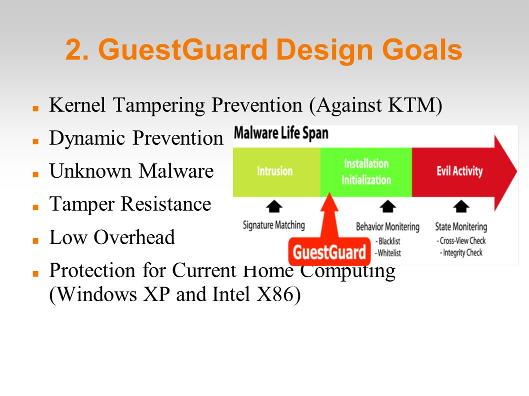 2. GuestGuard Design Goals Kernel Tampering Prevention (Against KTM) Dynamic Prevention Unknown Malware Tamper Resistance Low Overhead Protection for