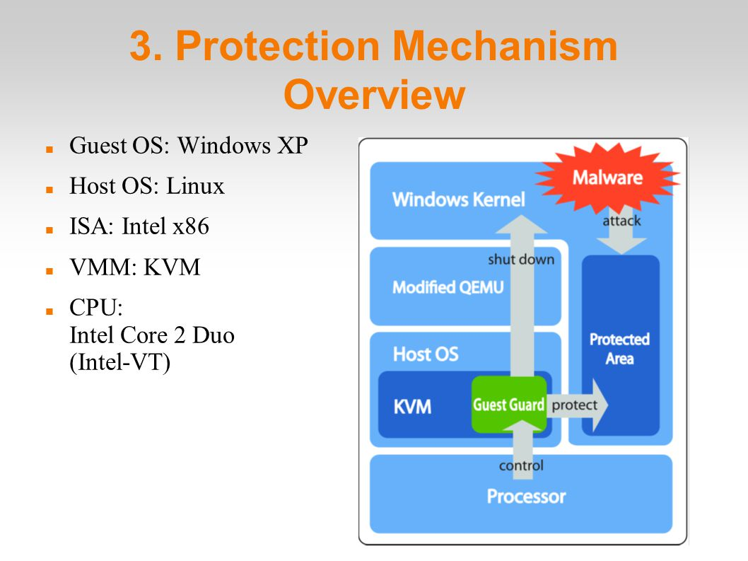 3. Protection Mechanism Overview Guest OS: Windows XP Host OS: Linux ISA: Intel x86 VMM: KVM CPU: Intel Core 2 Duo (Intel-VT)