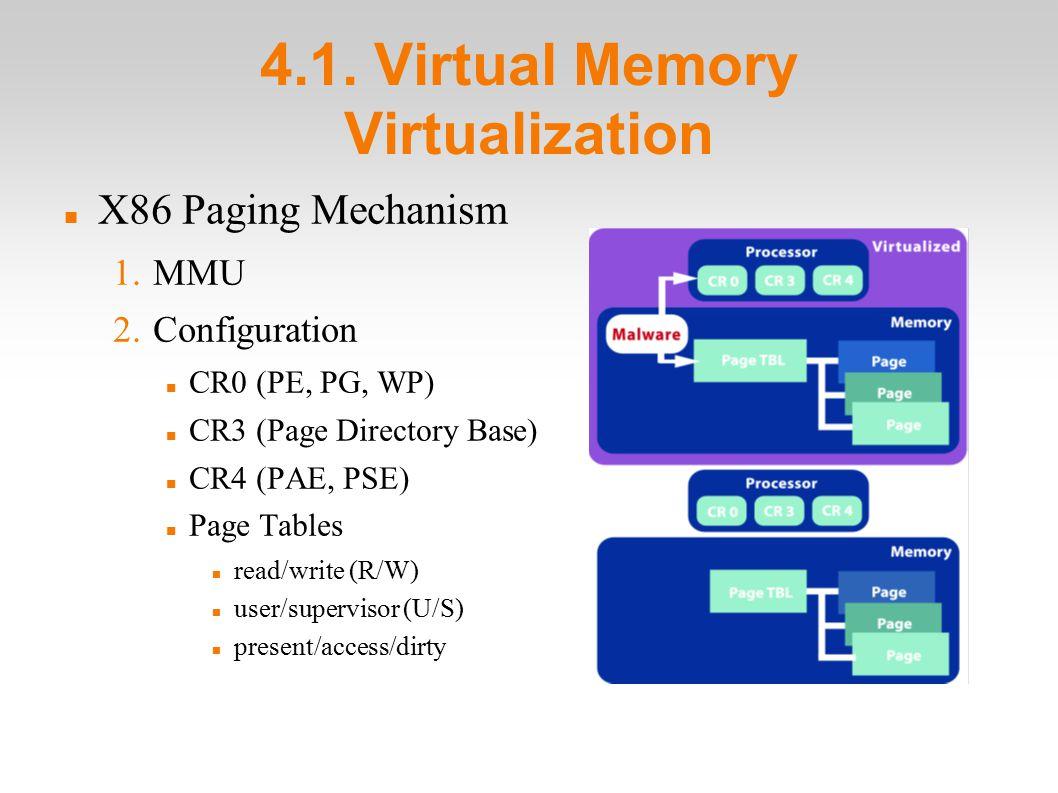 4.1. Virtual Memory Virtualization X86 Paging Mechanism 1.