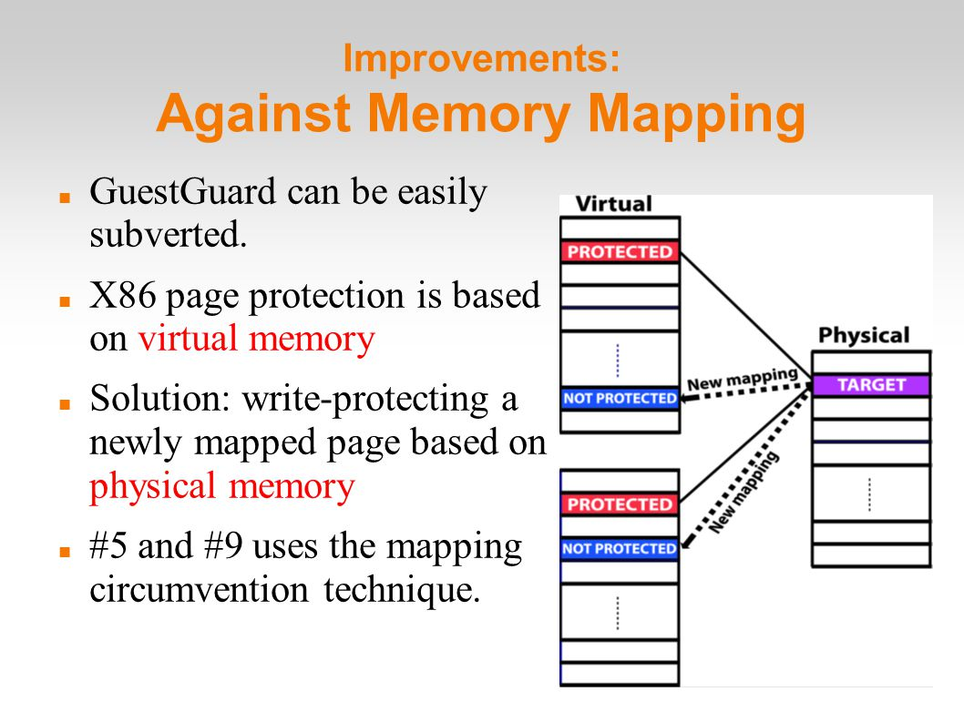 Improvements: Against Memory Mapping GuestGuard can be easily subverted.
