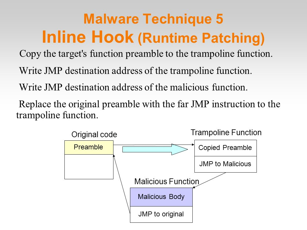 Malware Technique 5 Inline Hook (Runtime Patching)‏ Copy the target s function preamble to the trampoline function.