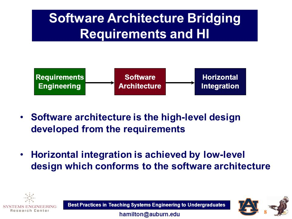 Best Practices in Teaching Systems Engineering to Undergraduates 8 hamilton@auburn.edu Software Architecture Bridging Requirements and HI Requirements Engineering Software Architecture Horizontal Integration Software architecture is the high-level design developed from the requirements Horizontal integration is achieved by low-level design which conforms to the software architecture