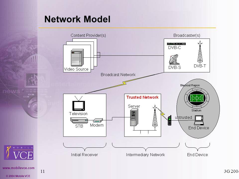 www.mobilevce.com © 2004 Mobile VCE 3G 200411 Network Model