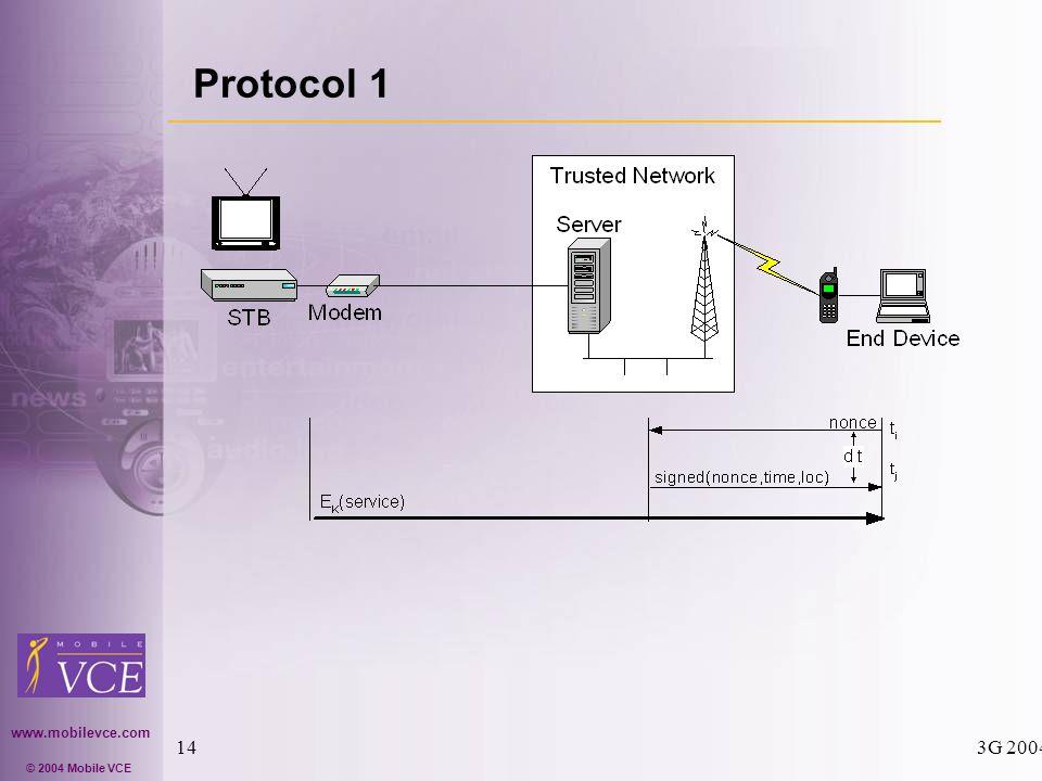 www.mobilevce.com © 2004 Mobile VCE 3G 200414 Protocol 1