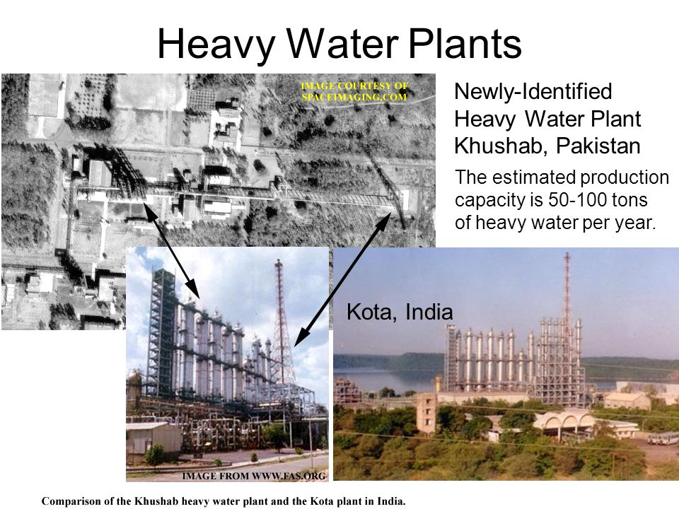 Heavy Water Plants Kota, India Newly-Identified Heavy Water Plant Khushab, Pakistan The estimated production capacity is 50-100 tons of heavy water pe