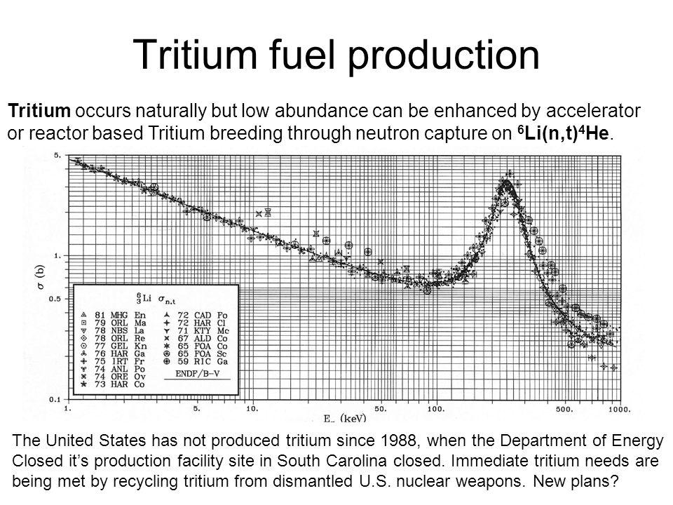 Tritium fuel production Tritium occurs naturally but low abundance can be enhanced by accelerator or reactor based Tritium breeding through neutron ca