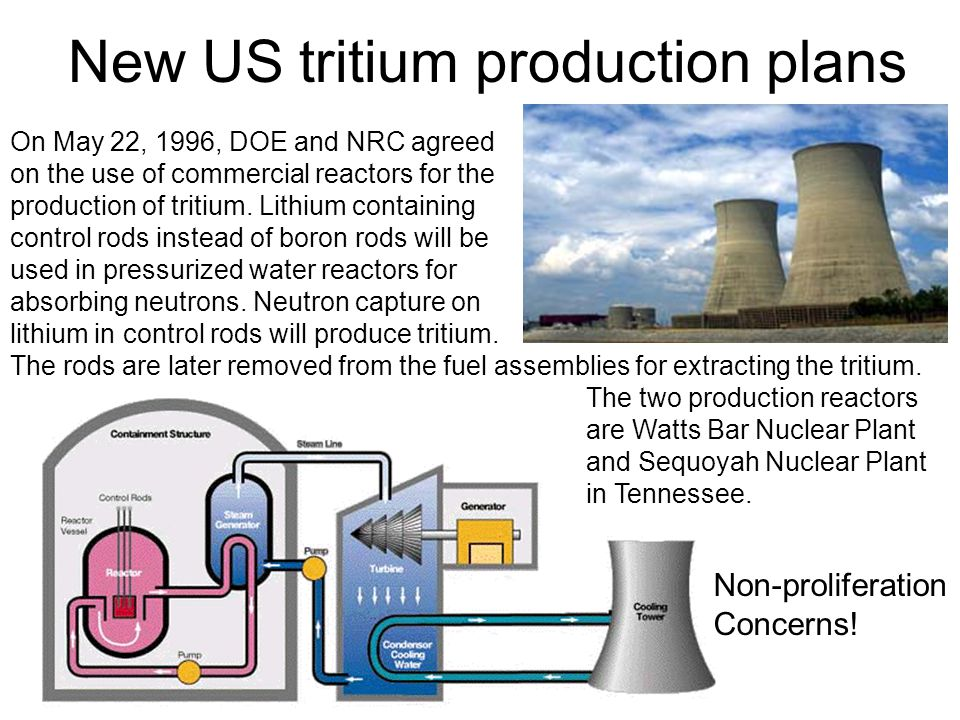 New US tritium production plans On May 22, 1996, DOE and NRC agreed on the use of commercial reactors for the production of tritium. Lithium containin